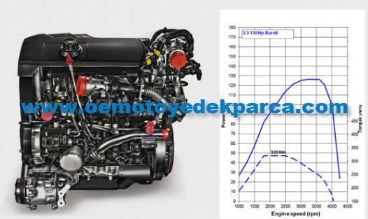 2018 euro6 fiat ducato 130hp multijet motor zellikleri. Black Bedroom Furniture Sets. Home Design Ideas